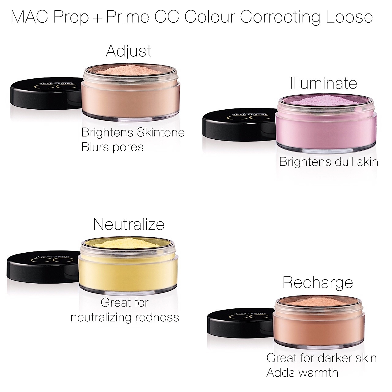 my best makeup discovery yet mac prep prime cc colour. Black Bedroom Furniture Sets. Home Design Ideas